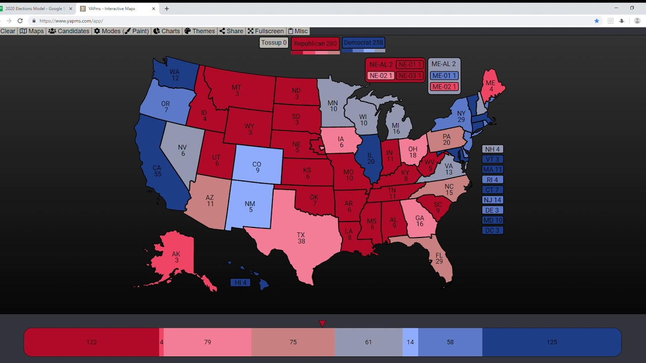 2020 Presidential Election Model update: 6/17.2019