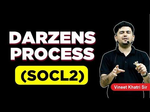 Darzens process ( Sni)- IIT JEE Chemistry