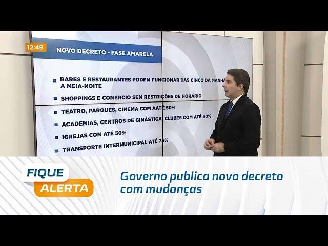 Governo publica novo decreto com mudanças no funcionamento do comércio