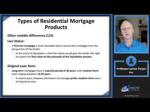 Mortgages and Mortgage-backed Securities (FRM Part 1 – Book 3 – Chapter 21)