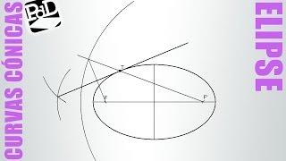 Trazar la tangente a una elipse por un punto dado de la curva. Método 1, circunferencia focal.