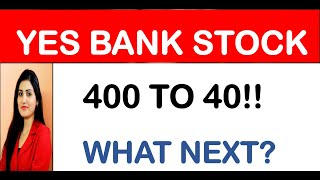 Yes Bank Stock Analysis, Part 2 I Buy, Sell, Hold?