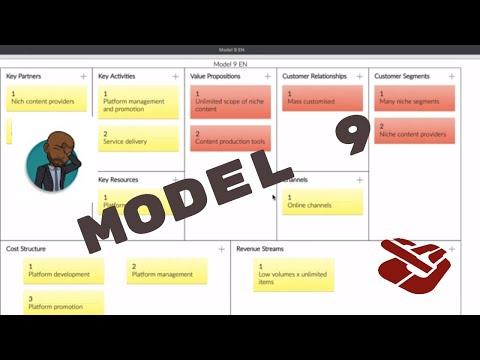 How business model canvas works? - Model 9 | Martisz Legal
