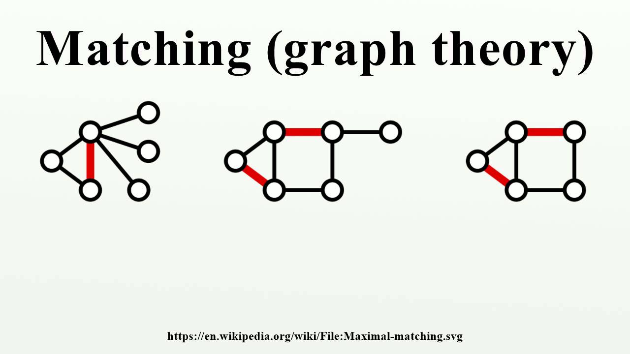 Matching graph theory youtube matching graph theory baditri Gallery