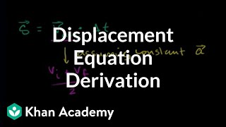 Deriving displacement as a fun¢tion of time, acceleration, and initial velocity | Khan Academy