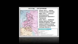 Презентация на тему Первая Мировая Война