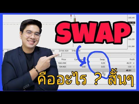 swap-คืออะไร-?-สั้นๆ
