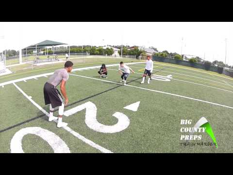 BCP Defensive Back Training - Cover 2 Basics