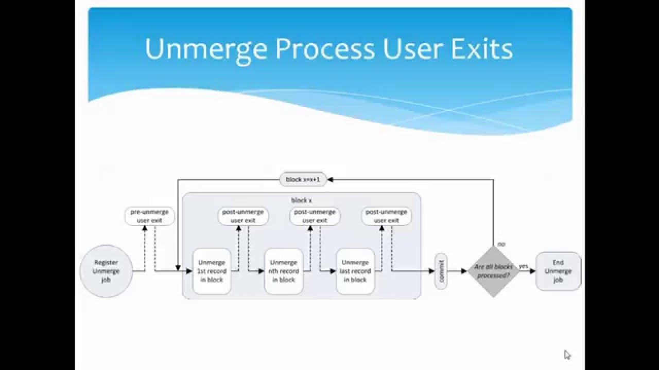 user exit