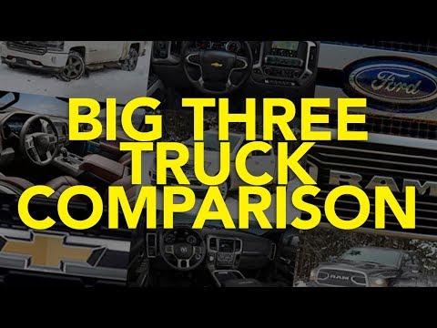 2018 Ford F-150 vs Ram 1500 vs Chevrolet Silverado: Big Three Truck Comparison Test