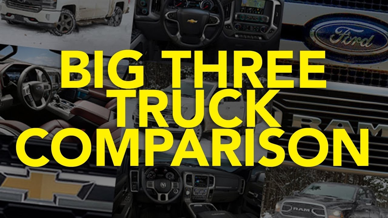 2018 Ford F-150 vs Ram 1500 vs Chevrolet Silverado: Big Three Truck Comparison Test - Dauer: 11 Minuten