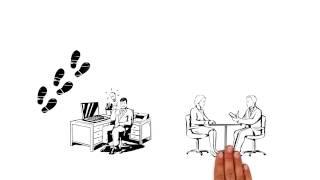 Wissenstransfer - einfach erklärt (BMBF-Projekt InnoFaktor)