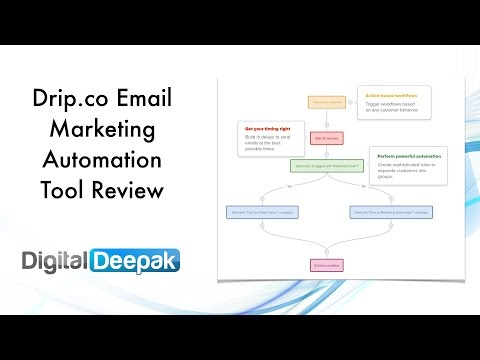 Drip.co Email Marketing Tool Review - Automate Your Marketing