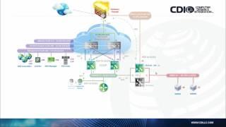 Vmware Nsx On Cisco Ucs - Part 1 - Design