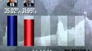 Выборы 1996 Для тех кто кричит,что Зюганов сдал свою победу Ельцину в 1996 году