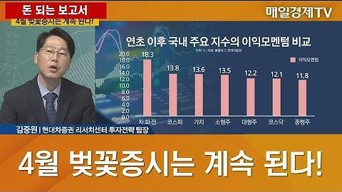 [돈 되는 보고서]  4월 벚꽃증시는 계속 된다! / 매일경제TV