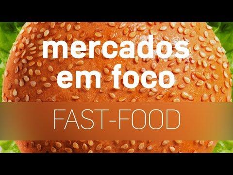 Fast-food: Burger King e McDonald's disputam o