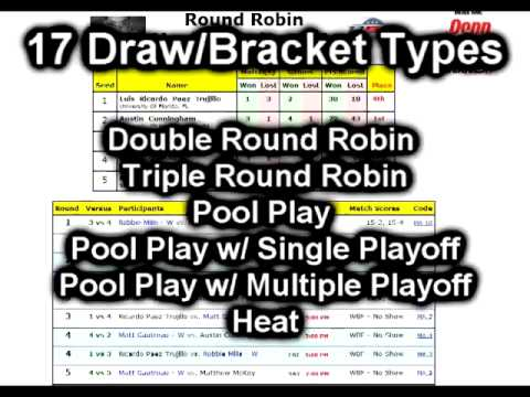 R2 sports software for tournaments