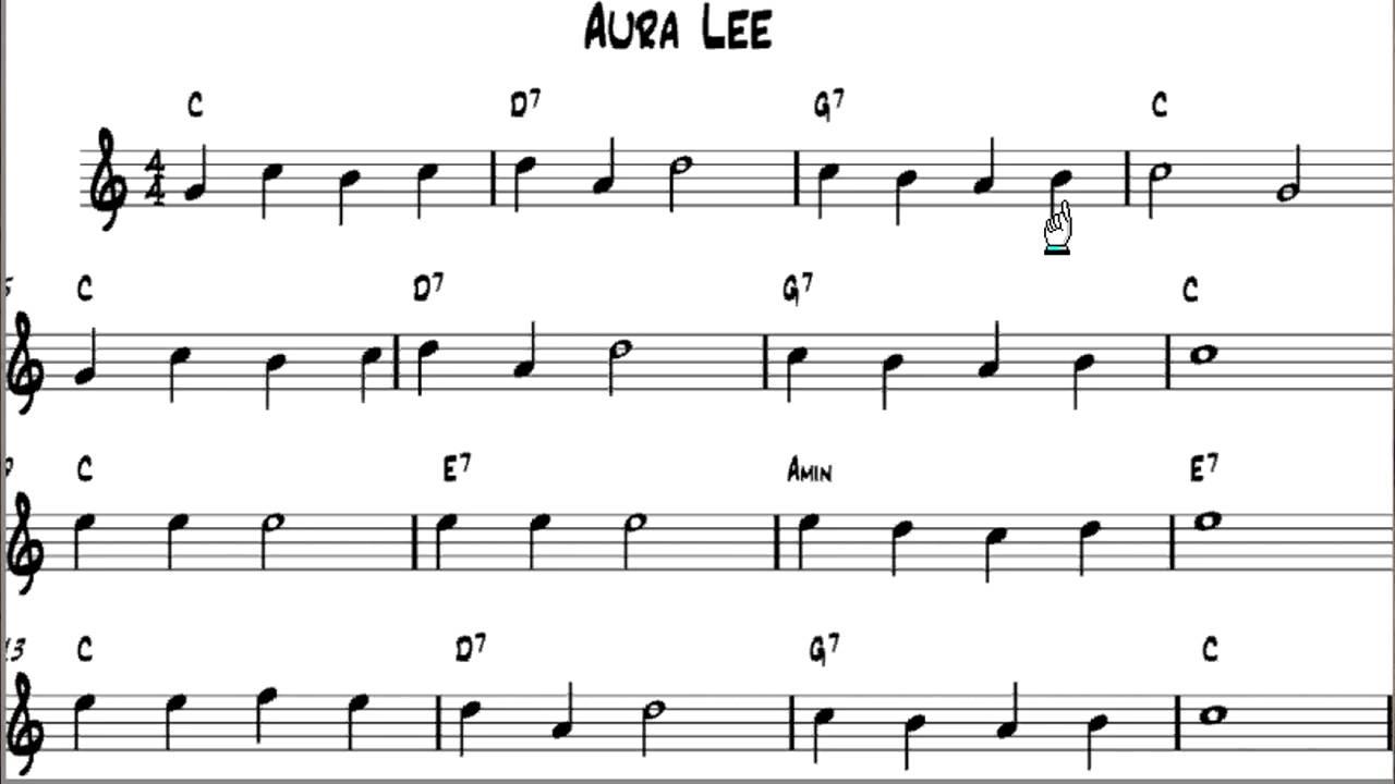 Basic Guitar Lessons Love Me Tender Note Reading Youtube