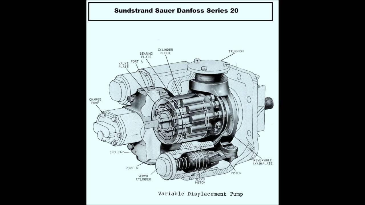 Sundstrand Hydro Transmission