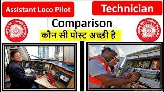 ALP vs Technician which post is best, ALP salary vs Technician salary, allowances
