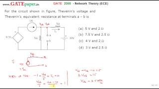 gate 2005 ece thevenin s voltage and thevenin s equivalent resistance at terminals a b