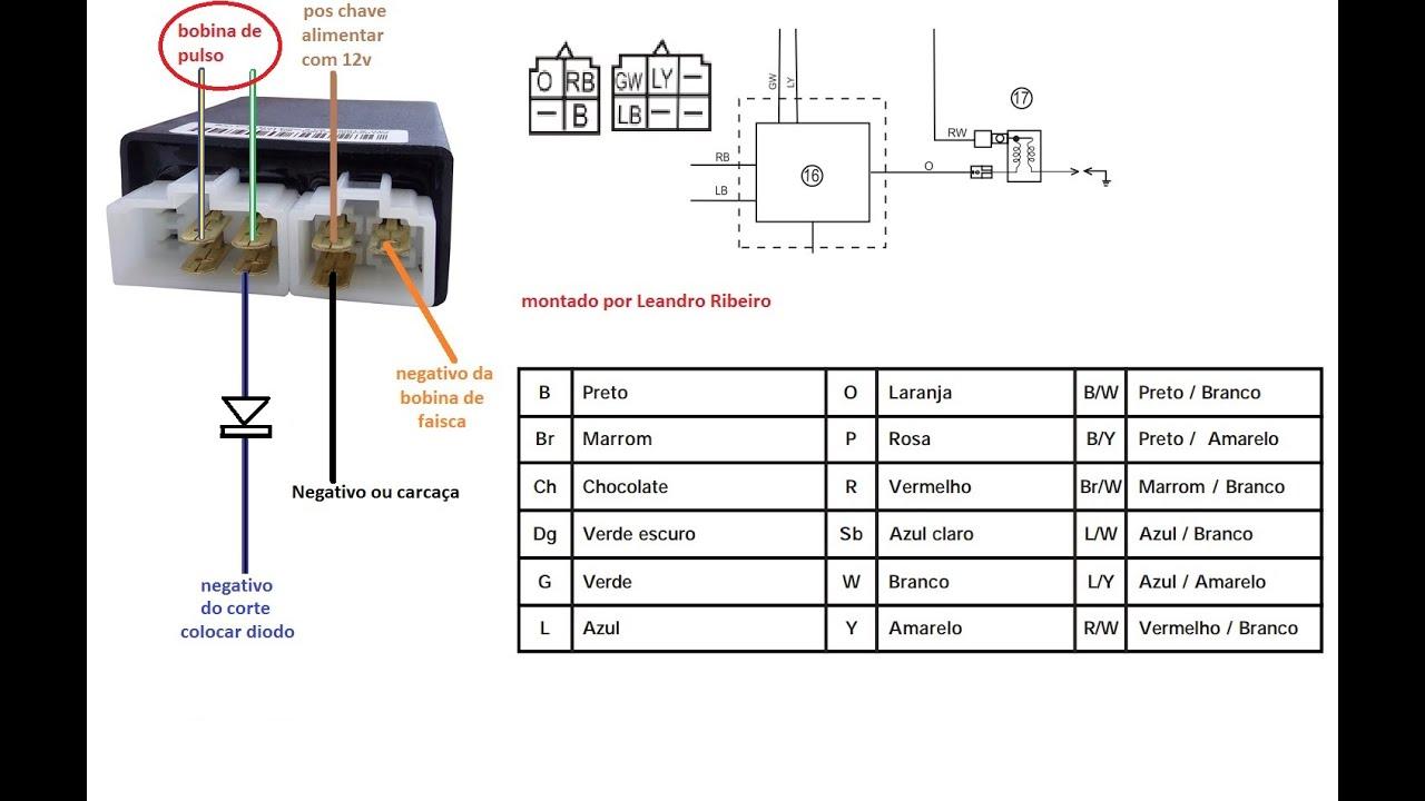 110 Pit Bike Wiring Diagram Cdi Ou Tci Como Ligar Youtube