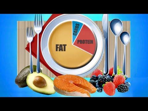 Nurse Kwabs on Diets: Ketogenic Diet | Diet Review