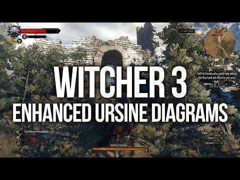 Witcher 3 Enhanced Ursine Armor Mp3 Video Free Download