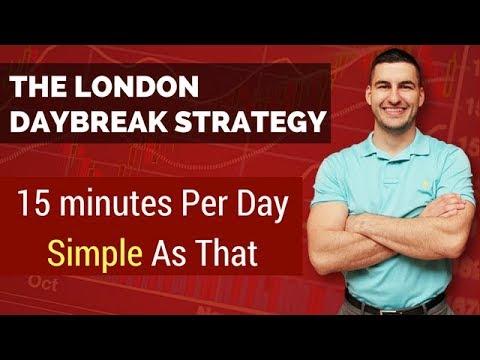 Josh martinez forex london breakout strategy