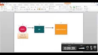 802.1x WiFi Radius server  in Server 2012 Part-1