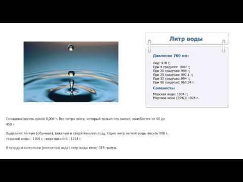 Сколько весит литр воды