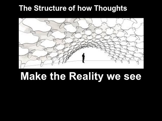 The Structure of How our Thoughts Make Reality.