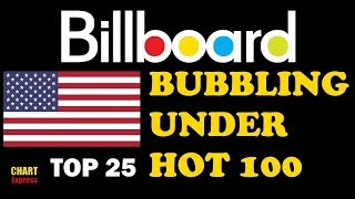 Billboard Bubbling Under Hot 100 | Top 25 | January 27, 2018 | ChartExpress