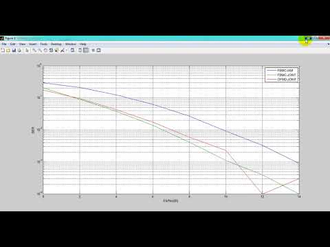 Training Sequence Design for Efficient Channel Estimation in MIMO
