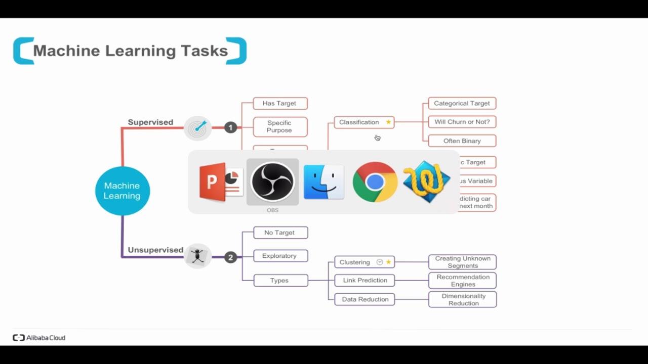 Alibaba Cloud Webinar | Loan Default Prediction with Machine Learning