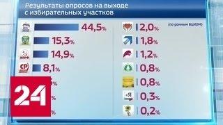 видео Итоги выборов - 2016. Факты без скандалов