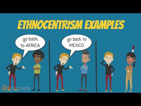Ethnocentrism Examples | Animated Review