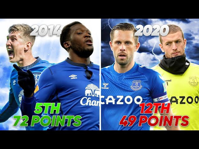 How Everton Spent £500m And Got WORSE! | Explained