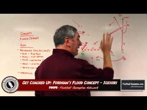 FBGPU's Get Coached Up - Head Coach Joe Moorhead, Fordham