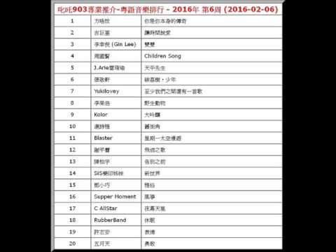 2016年-第6周-叱吒903專業推介-粵語音樂排行-方皓玟-你是你本身的傳奇 - YouTube