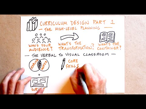 Curriculum Design Part 1: The High-Level Planning