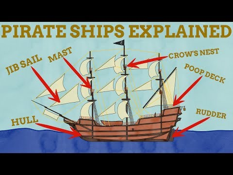 A Name Explain Guide To Pirate Ships