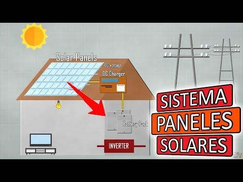 Sistema De Paneles Solares Para El Hogar | Cómo Funciona?
