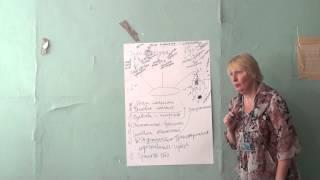 Закаблук Т. Мк Жизнетворчество. Технологии развития себя и Осознанность, БЛОК 92 (09.05.2013)