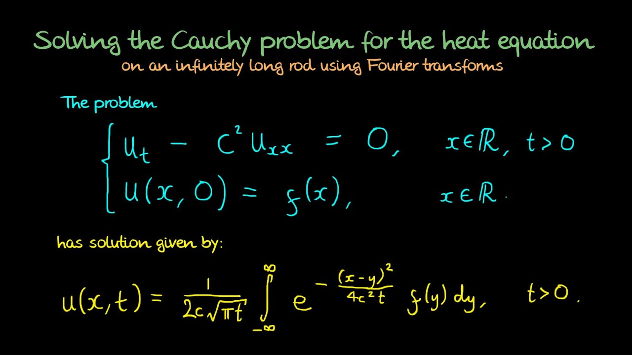 Heat Equation: Solution using Fourier transforms - YouTube