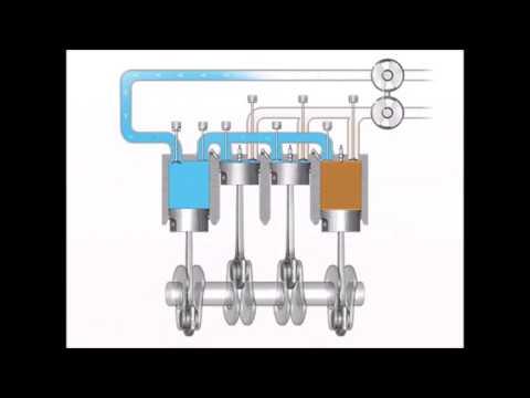 Scuderi Engine-Motor