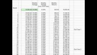 Managed Forex Accounts Compounding Profits