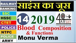 Blood  Composition & Functions By Monu Verma