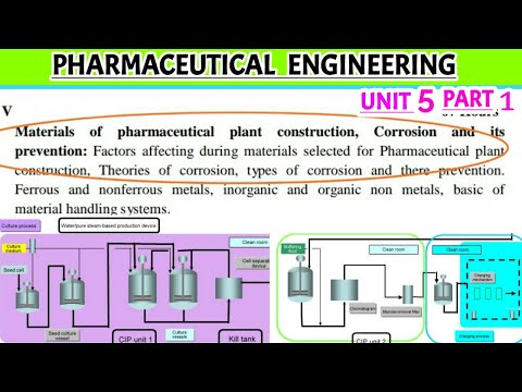 Materials of pharmaceutical plant construction corrosion and its prevention    Pharma lectures   
